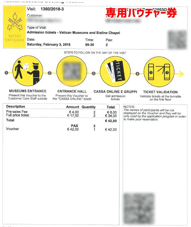 旅行代理店のバチカン美術館のバウチャー券